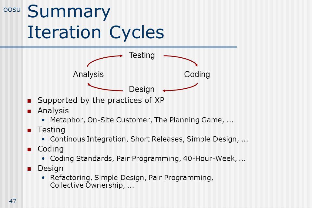 Summary Iteration Cycles