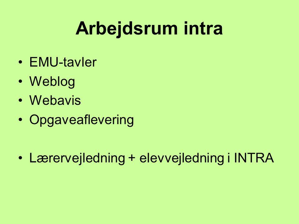 Arbejdsrum intra EMU-tavler Weblog Webavis Opgaveaflevering