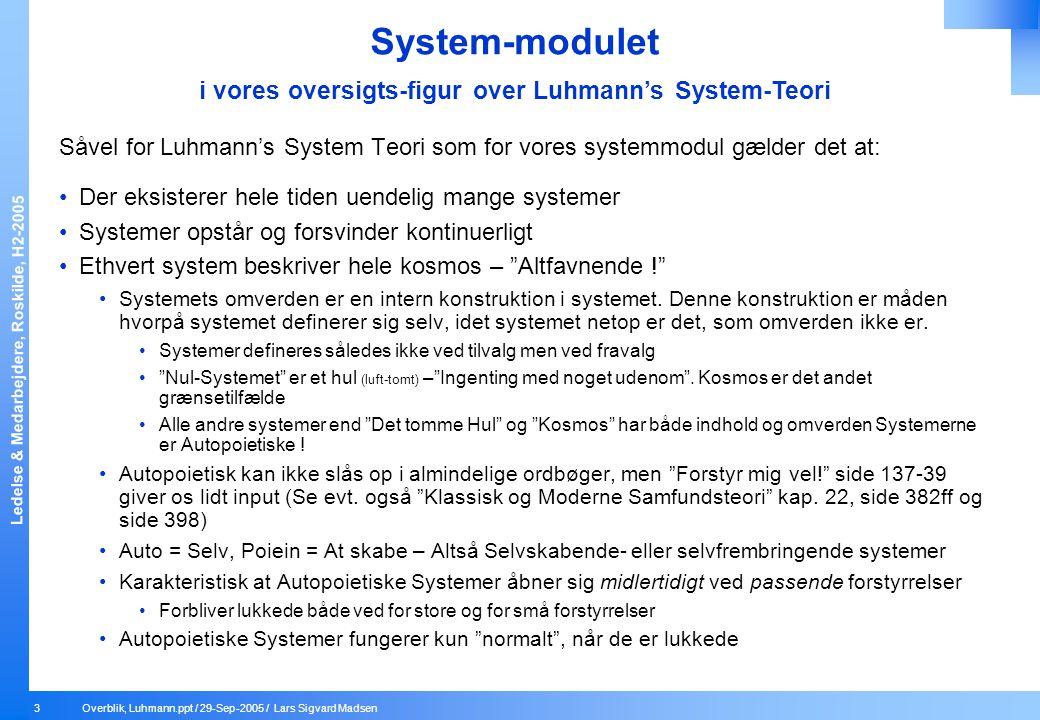 System-modulet i vores oversigts-figur over Luhmann's System-Teori