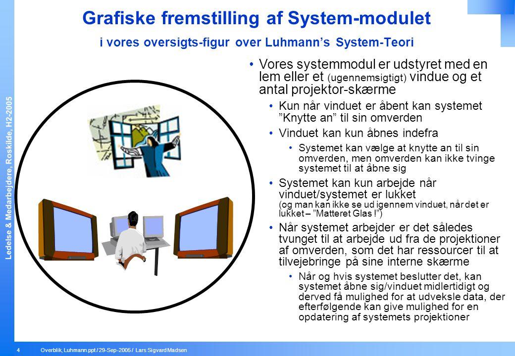 Grafiske fremstilling af System-modulet i vores oversigts-figur over Luhmann's System-Teori