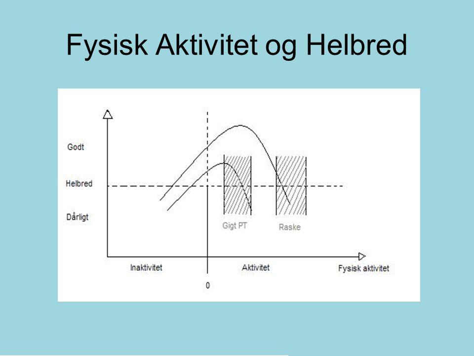 Fysisk Aktivitet og Helbred