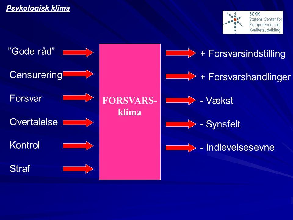 + Forsvarsindstilling + Forsvarshandlinger - Vækst - Synsfelt