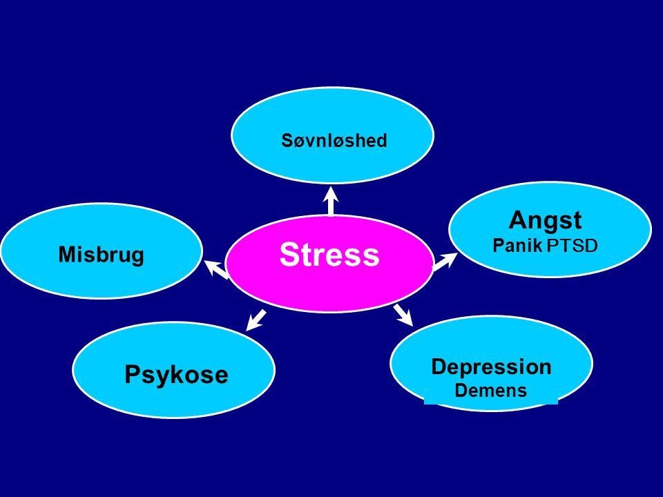 Søvnløshed Misbrug Angst Panik PTSD Stress Depression Demens Psykose