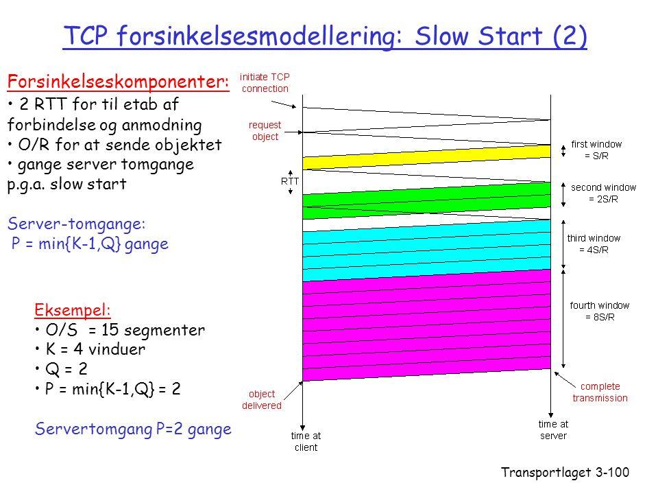 TCP forsinkelsesmodellering: Slow Start (2)
