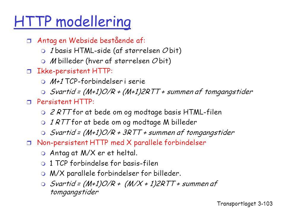 HTTP modellering Antag en Webside bestående af: