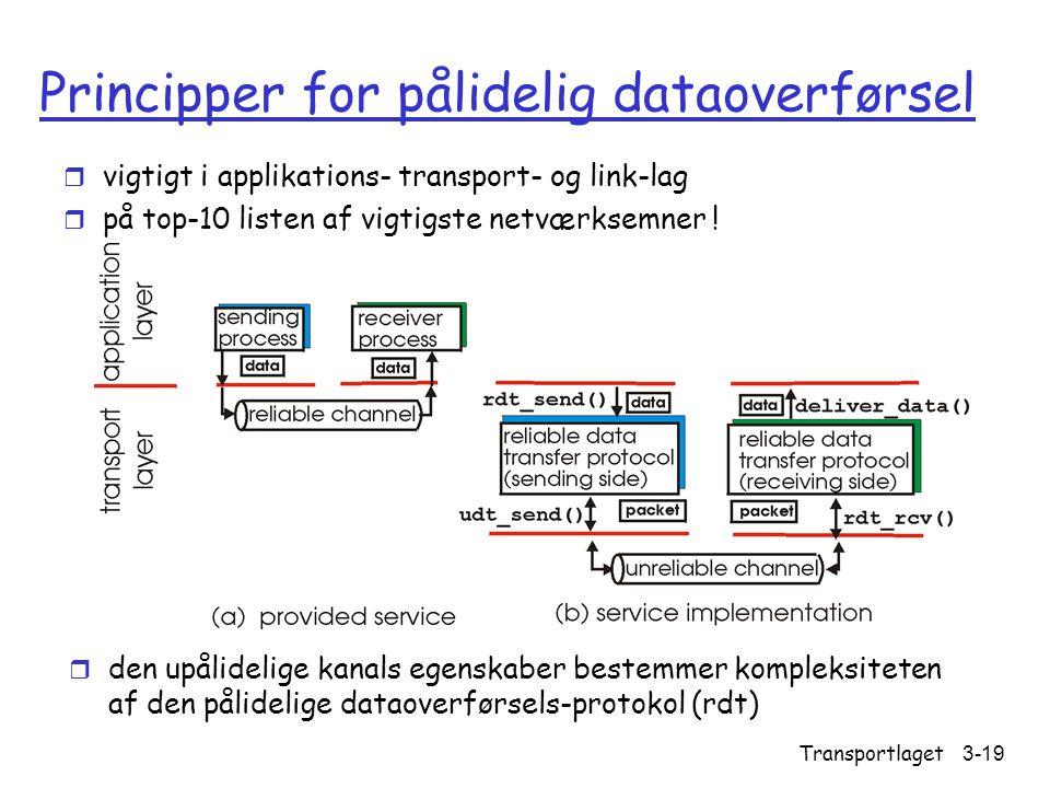 Principper for pålidelig dataoverførsel
