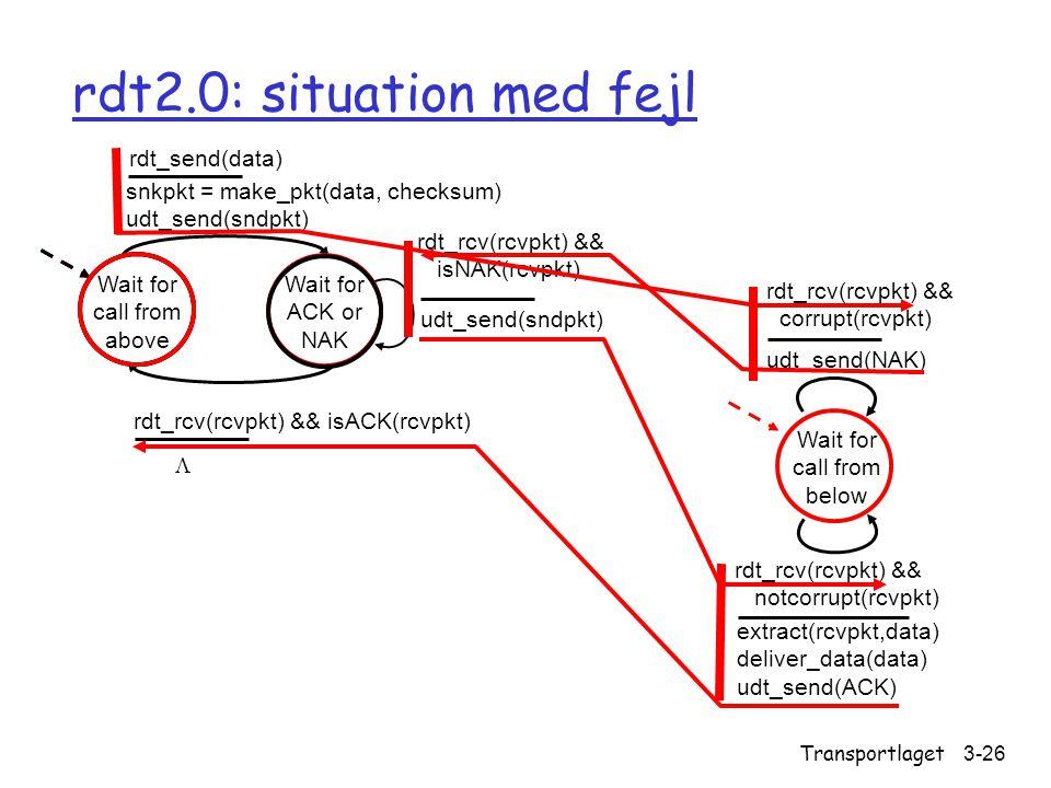 rdt2.0: situation med fejl