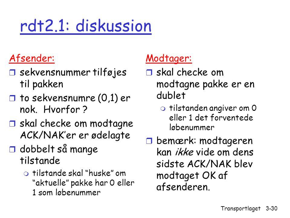 rdt2.1: diskussion Afsender: sekvensnummer tilføjes til pakken