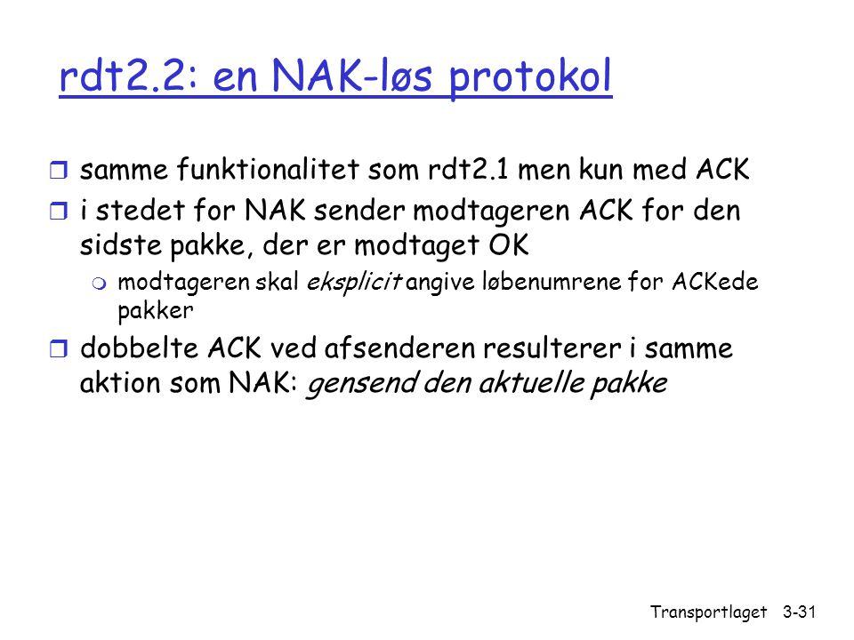 rdt2.2: en NAK-løs protokol