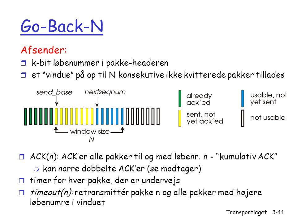 Go-Back-N Afsender: k-bit løbenummer i pakke-headeren