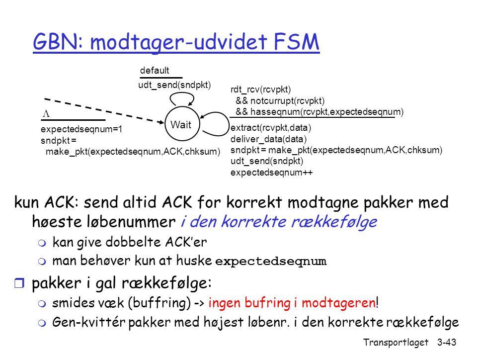 GBN: modtager-udvidet FSM