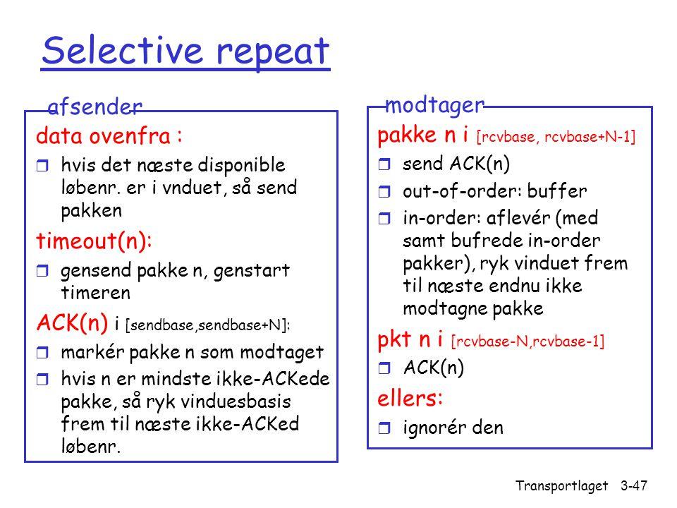 Selective repeat modtager afsender data ovenfra :