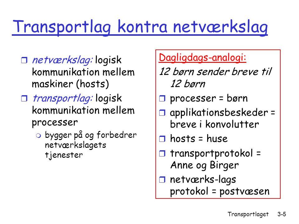 Transportlag kontra netværkslag