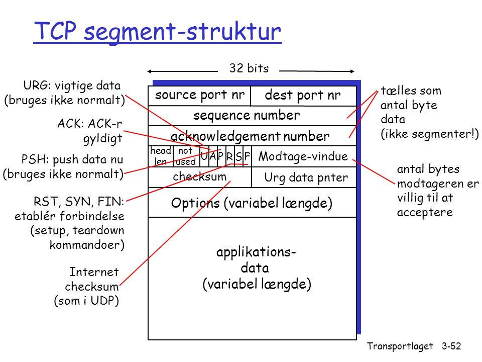 TCP segment-struktur source port nr dest port nr applikations- data