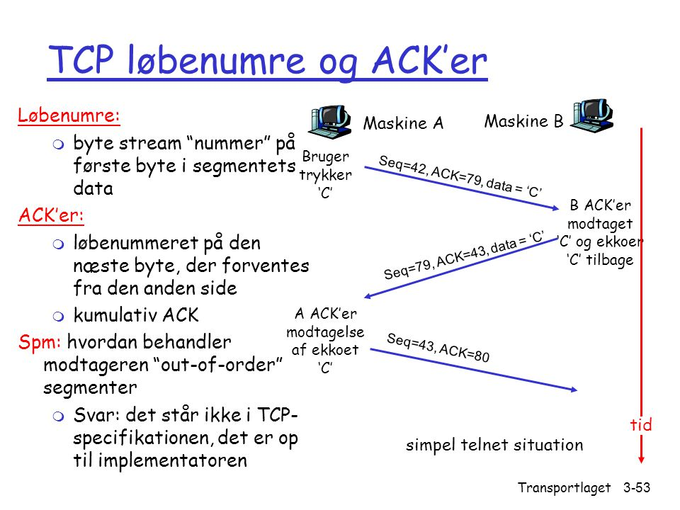 TCP løbenumre og ACK'er
