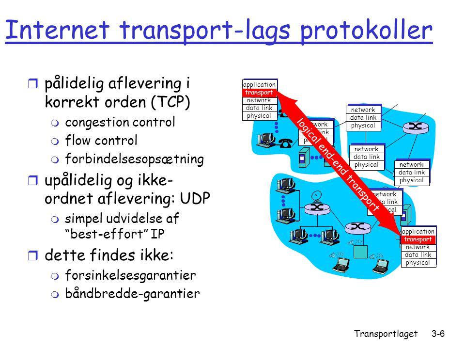 Internet transport-lags protokoller