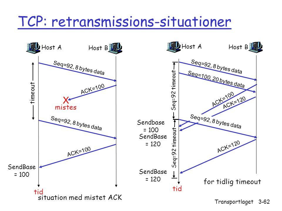 TCP: retransmissions-situationer
