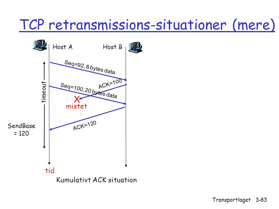 TCP retransmissions-situationer (mere)