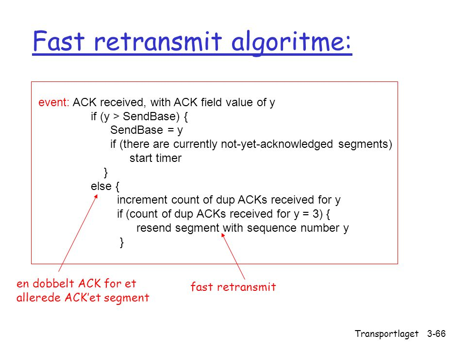 Fast retransmit algoritme: