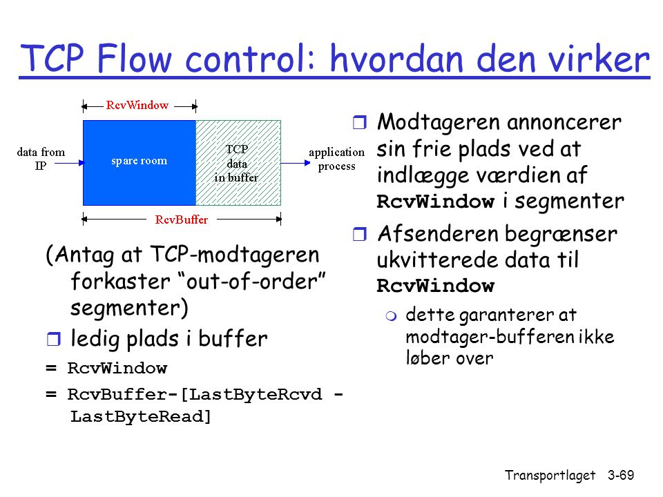 TCP Flow control: hvordan den virker