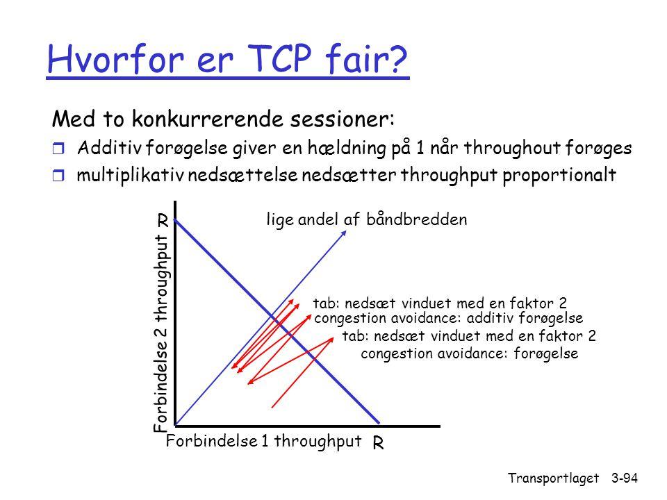 Hvorfor er TCP fair Med to konkurrerende sessioner: