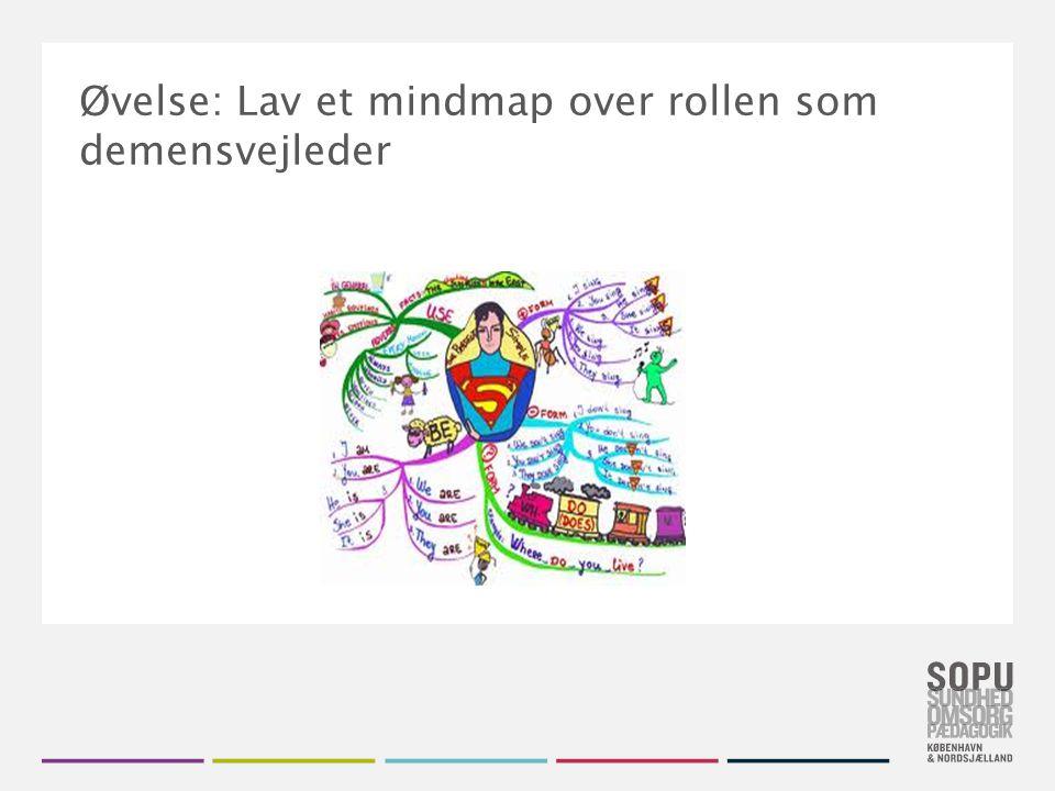 Øvelse: Lav et mindmap over rollen som demensvejleder