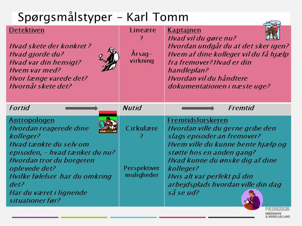 Spørgsmålstyper – Karl Tomm