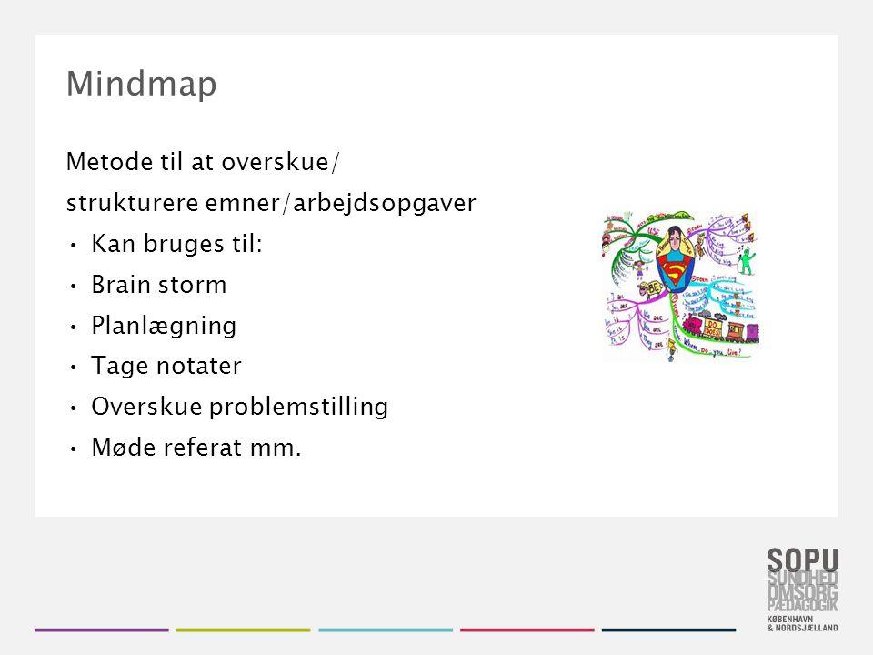 Mindmap Metode til at overskue/ strukturere emner/arbejdsopgaver