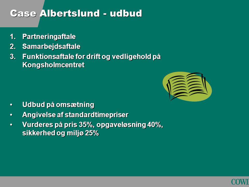 Case Albertslund - udbud