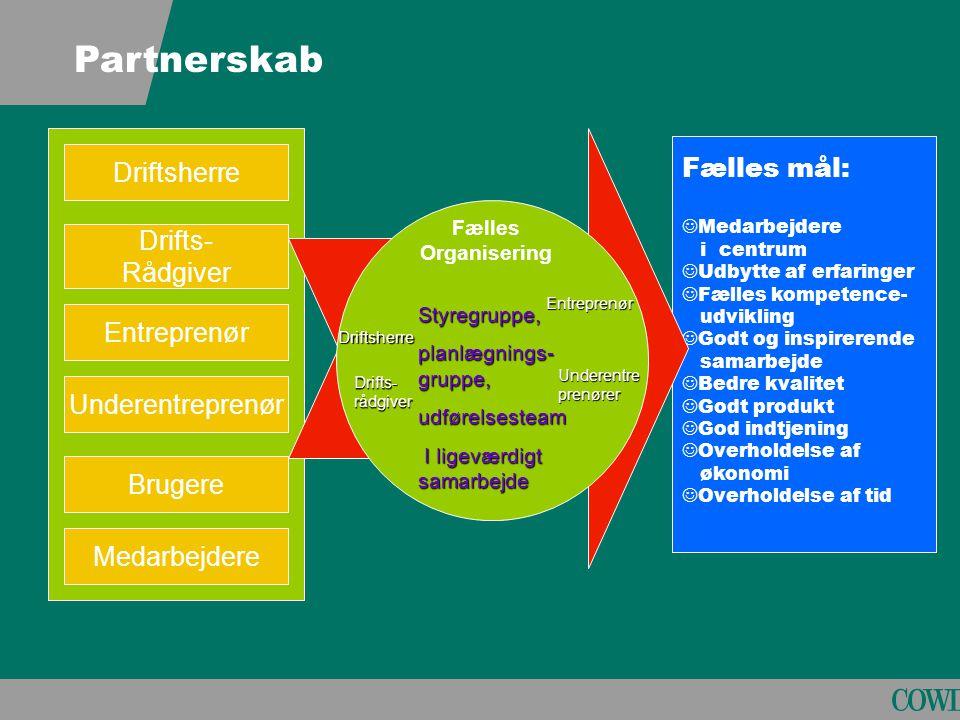 Partnerskab Fælles mål: Driftsherre Drifts- Rådgiver Entreprenør