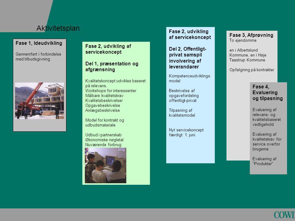 Aktivitetsplan Fase 2, udvikling af servicekoncept Fase 3, Afprøvning