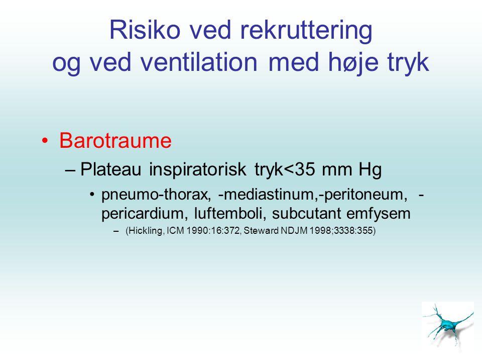 Risiko ved rekruttering og ved ventilation med høje tryk