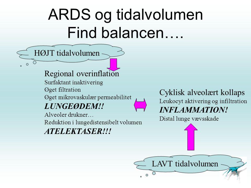 ARDS og tidalvolumen Find balancen….