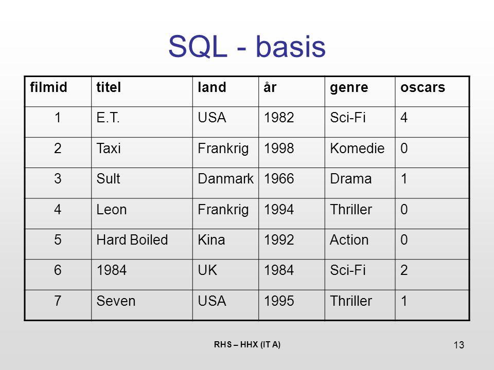 SQL - basis filmid titel land år genre oscars 1 E.T. USA 1982 Sci-Fi 4