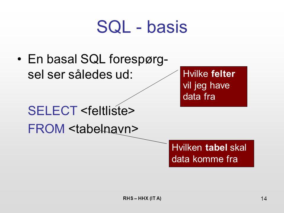 SQL - basis En basal SQL forespørg-sel ser således ud: