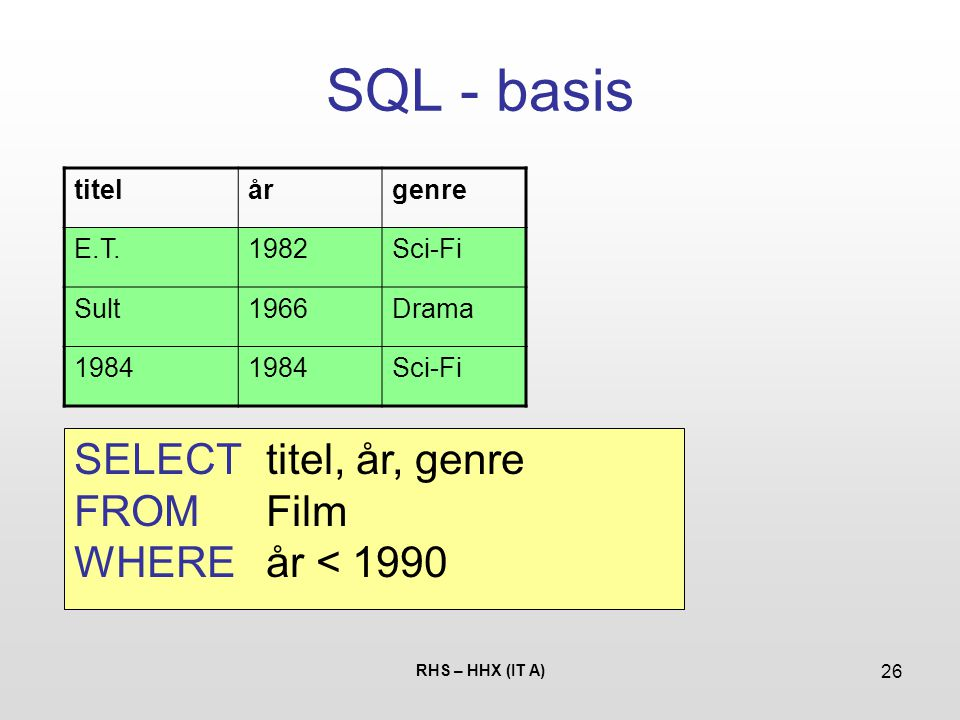 SQL - basis SELECT titel, år, genre FROM Film WHERE år < 1990 titel