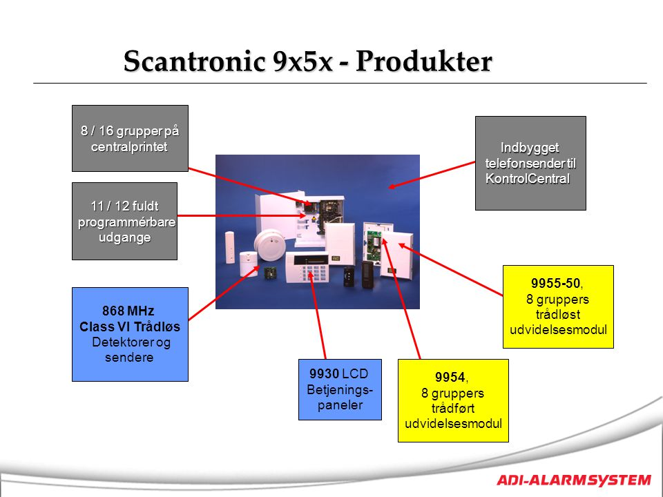 Scantronic 9x5x - Produkter