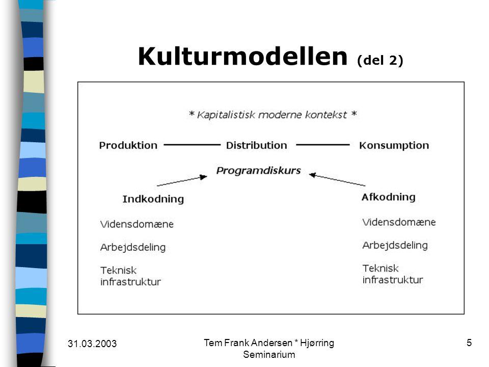 Tem Frank Andersen * Hjørring Seminarium