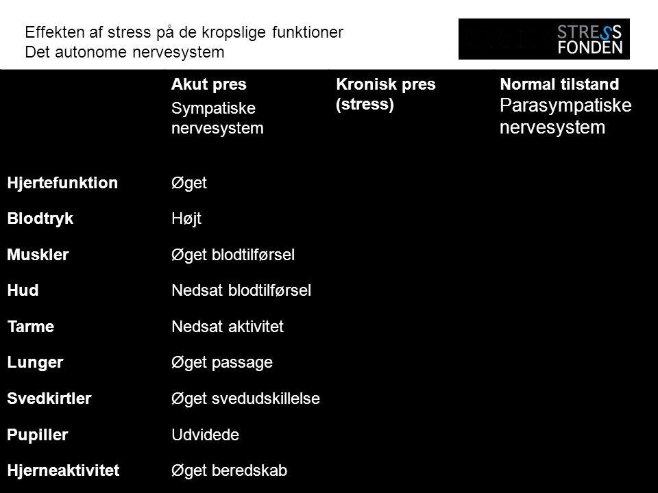 Effekten af stress på de kropslige funktioner Det autonome nervesystem