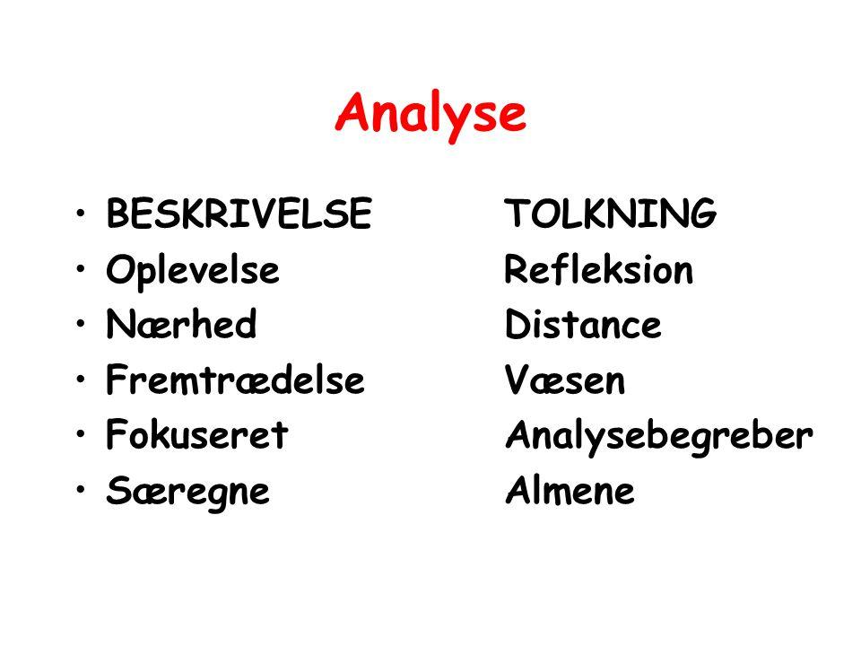 Analyse BESKRIVELSE TOLKNING Oplevelse Refleksion Nærhed Distance