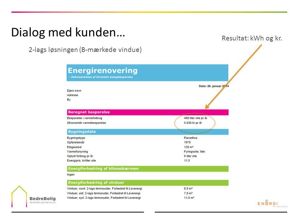 Dialog med kunden… Resultat: kWh og kr.