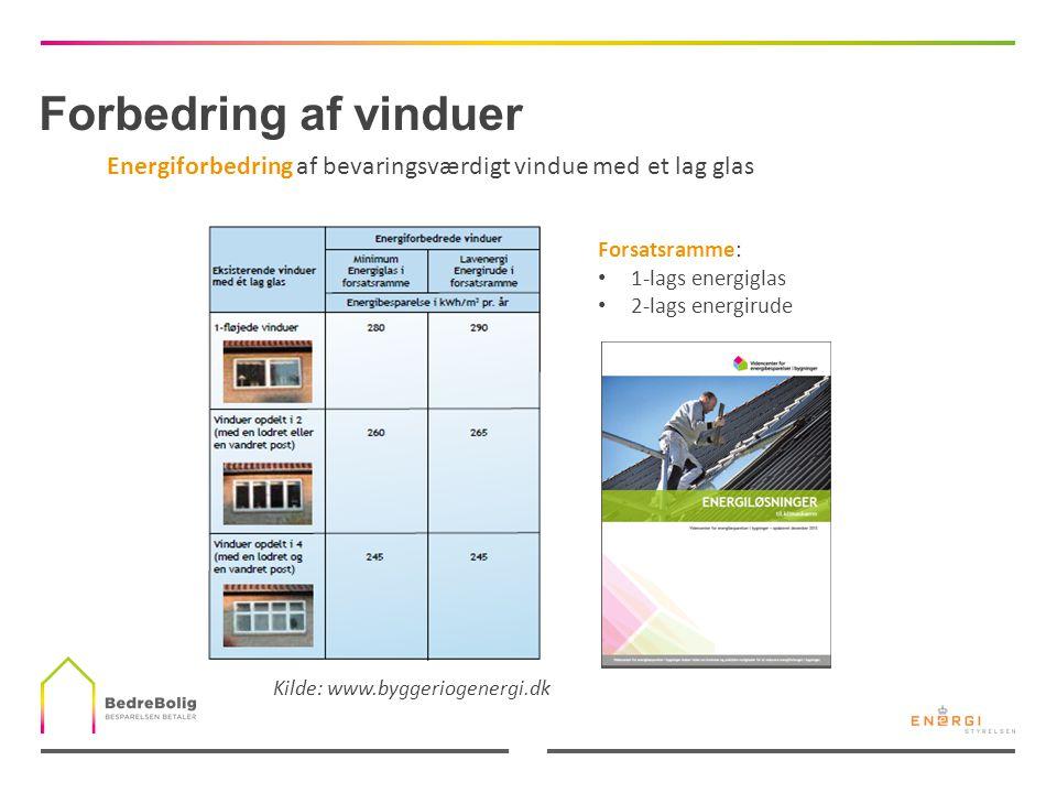 Forbedring af vinduer Energiforbedring af bevaringsværdigt vindue med et lag glas. Forsatsramme: 1-lags energiglas.