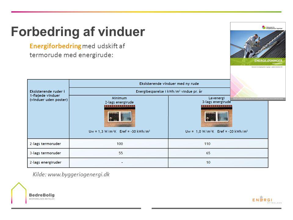 Forbedring af vinduer Energiforbedring med udskift af termorude med energirude: Kilde: www.byggeriogenergi.dk.