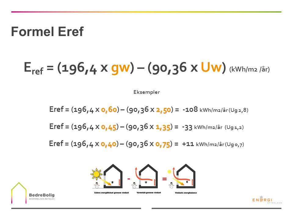 Eref = (196,4 x gw) – (90,36 x Uw) (kWh/m2 /år)