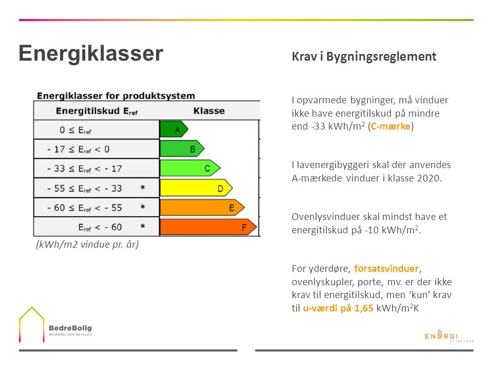 Energiklasser Krav i Bygningsreglement