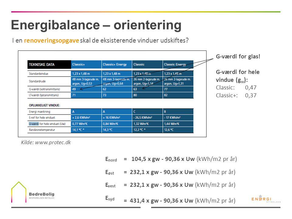 Energibalance – orientering