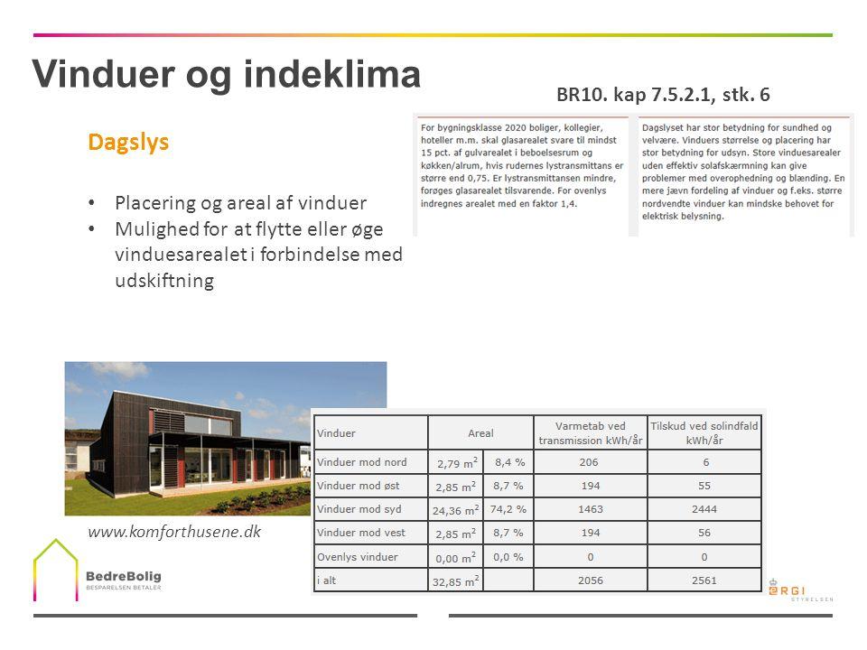 Vinduer og indeklima Dagslys BR10. kap 7.5.2.1, stk. 6