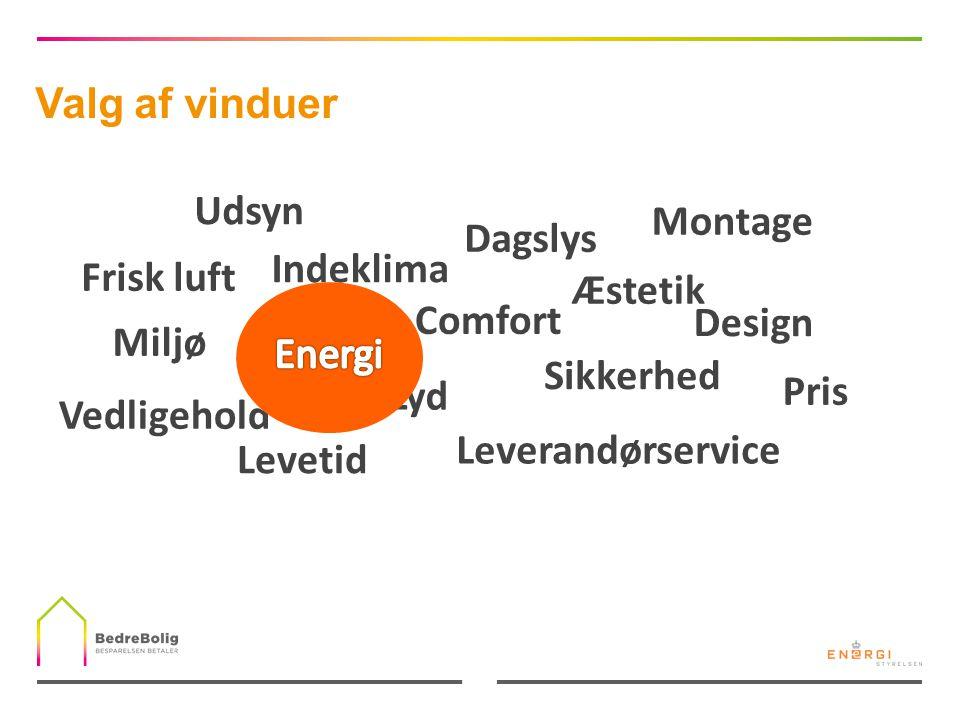 Valg af vinduer Montage. Dagslys. Udsyn. Indeklima. Frisk luft. Æstetik. Comfort. Design. Energi.