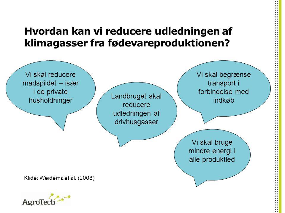Hvordan kan vi reducere udledningen af klimagasser fra fødevareproduktionen