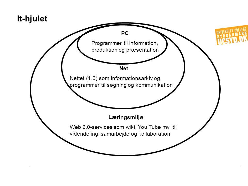 It-hjulet PC Programmer til information, produktion og præsentation
